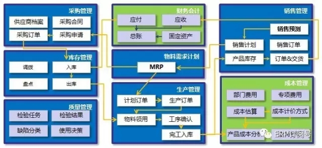 博科资讯,BOKE,ERP系统,紫泉饮料ERP,ERP管理大师,紫泉饮料,博科ERP
